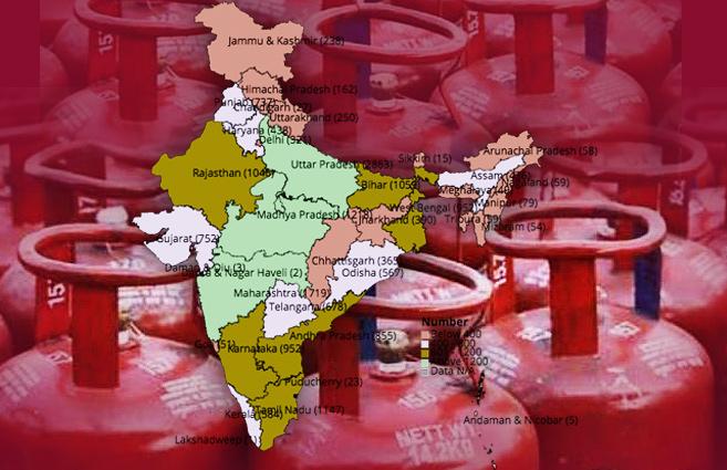 State/UT-wise number of LPG Distributors in India as on