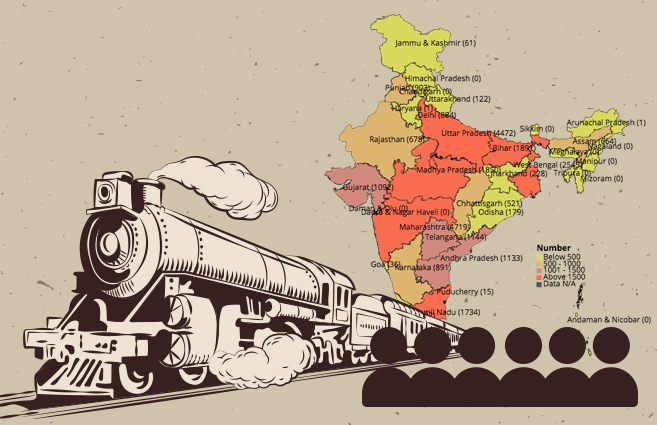 Banner of State/UT-wise Railway Accidental Deaths in India during 2015