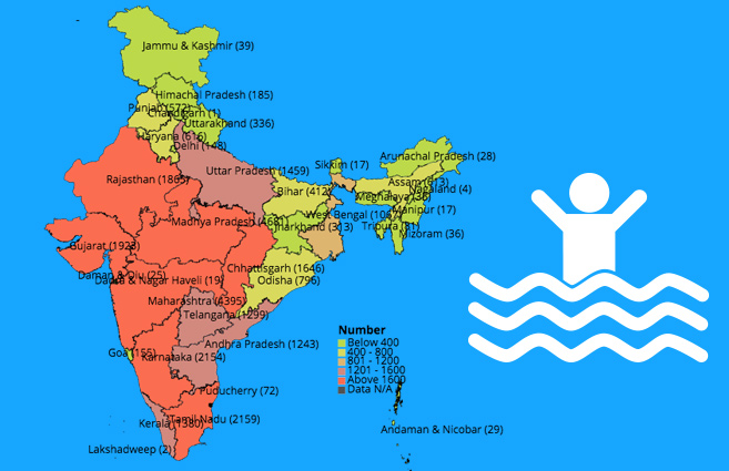 Banner of State/UT-wise Drowning Deaths in India during 2015