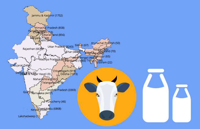 Banner of State/UT-wise Production of Cow Milk in India from 2013-14 to 2015-16