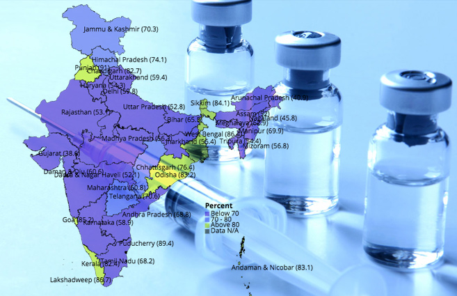 Banner of State/UT-wise Percentage of Children (12-23 months age) received 3 doses of Hepatitis B Vaccine during 2015-16