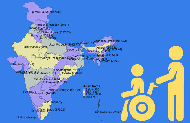 Banner of State/UT-wise Funds released/utilized by Implementing Agencies under Assistance to Disabled Persons during 2014-15 & 2015-16