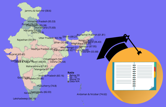 Banner of State/UT-wise Gross Enrollment Ratio at Higher Secondary Schools during 2015-16