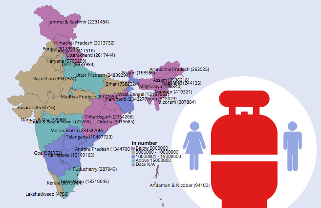Banner of State/UT-wise LPG registered domestic consumers as on 31st March 2016 and 2017