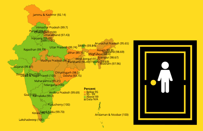 Banner of State/UT-wise Percentage of Schools with Boys Toilet in India during 2015-16