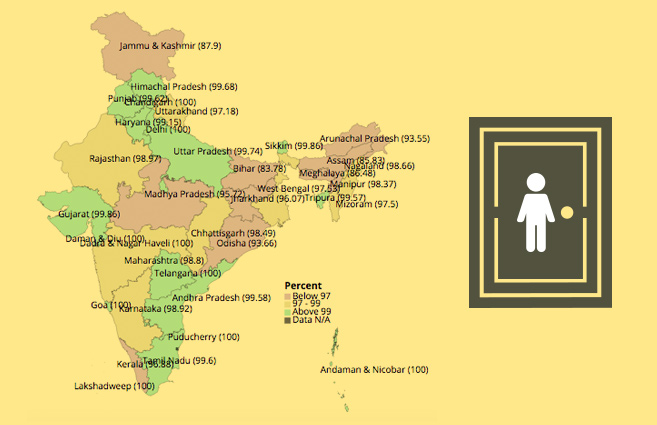 Banner of State/UT-wise Percentage of Primary Schools with Boys Toilet in India during 2015-16