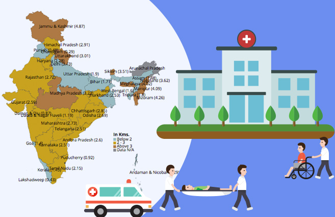 Banner of State/UT-wise healthcare accessibility for the people by Sub Centre as on 31st March 2017