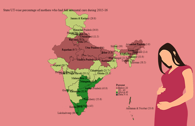Banner of State/UT-wise percentage of mothers who had full antenatal care during 2015-16