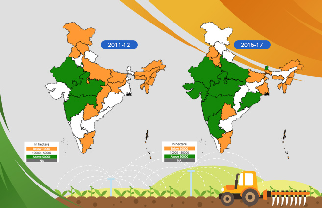 Banner of State/UT-wise Farming Area under Organic Certification from 2011-12 to 2016-17