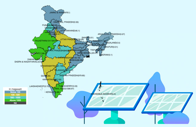 Banner of State/UT-wise Solar Power Projects/Systems installed as on 30.11.2016