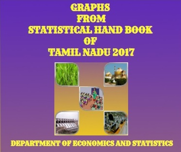 Banner of Graphs from Statistical Hand Book of Tamil Nadu 2017