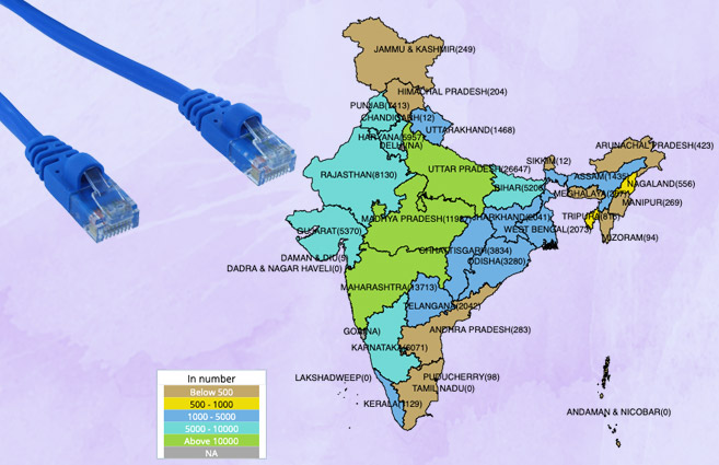 Banner of State/UT-wise Gram Panchayats connected by Optical Fiber Cable under BharatNet Phase-I as on 28th Jan 2018