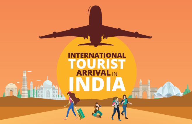 Banner of International Tourist Arrival in India