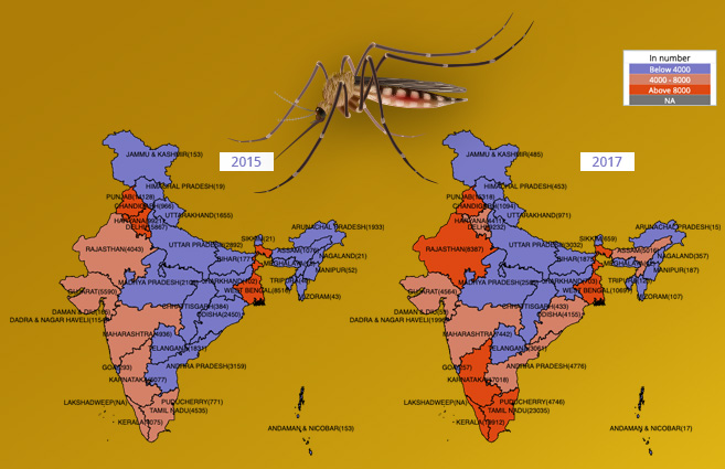Banner of State/UT-wise Dengue Cases reported in India during 2015 to 2017
