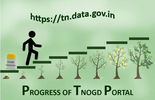 Banner of Progress Update of Tamil Nadu's Open Government Data Portal as on 31-05-2019