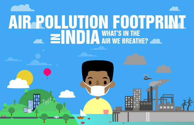 Banner of Air Pollution footprint in India