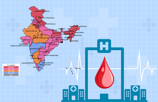 Banner of State/UT-wise Blood Banks/ Blood Storage Units Established and Operational in Public Health Facilities as on July, 2016