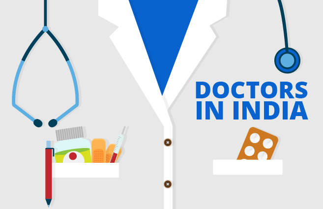 Banner of Doctors in India