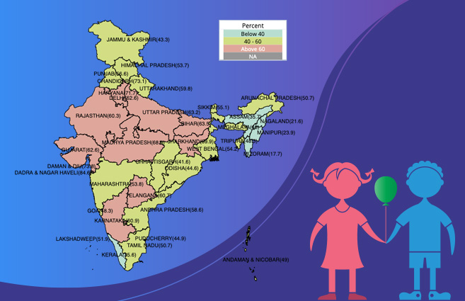 Banner of State/UT-wise percentage of anaemic children aged 6-59 months as per NFHS-4