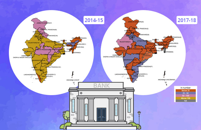 Banner of Rural Bank Branches Opened by Commercial Banks from 2014-15 to 2017-18