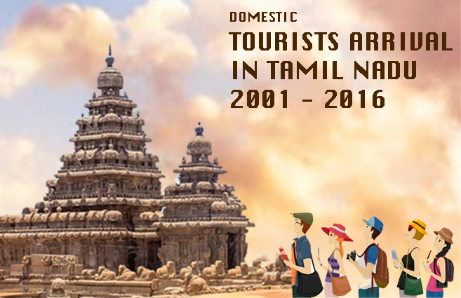 Banner of Domestic Tourists Arrival in Tamil Nadu 2018