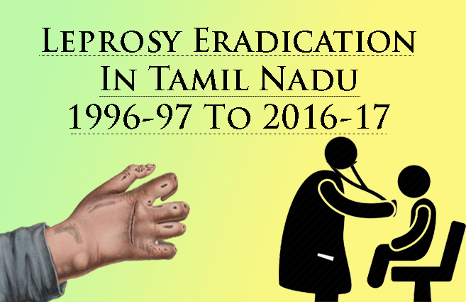Banner of Leprosy Eradication in Tamil Nadu 2018