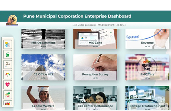 Banner of Pune: Improving municipality performance using an enterprise dashboard