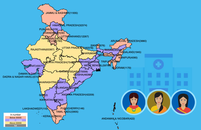 Banner of State/UT-wise ASHAs Selected under National Health Mission (NHM) as on September 2018