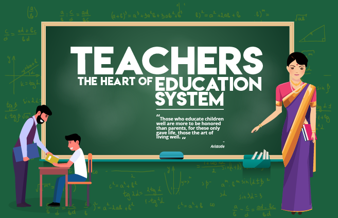 "Banner of Statistics of ""Teachers"" in India"
