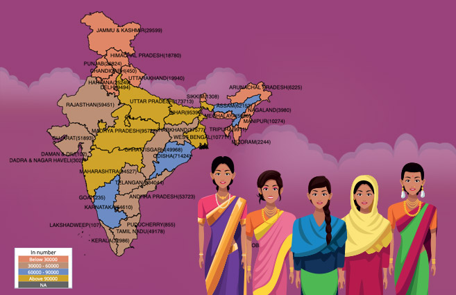 Banner of Anganwadi Workers (AWWs) in Position as on 31st December 2018
