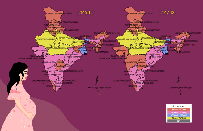 Banner of Beneficiaries under Janani Suraksha Yojana (JSY) from 2015-16 to 2017-18