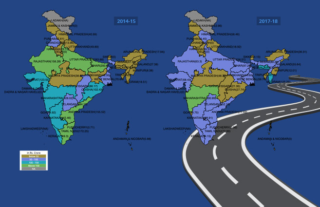 Banner of Expenditure incurred for Maintenance of National Highways in India from 2014-15 to 2017-18