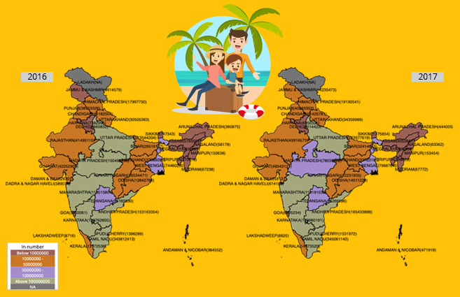 Banner of State/UT-wise Domestic Tourists Visit in India during 2016 & 2017