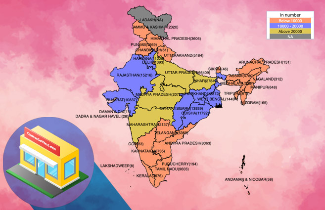 Banner of Functional Common Services Centres (CSCs) in India as on 30th November, 2018