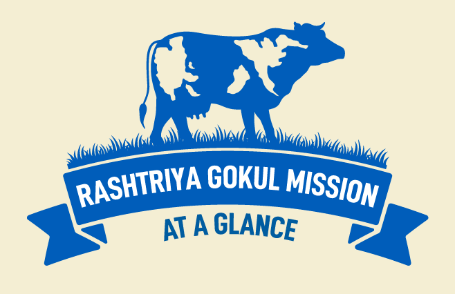 Banner of Rashtriya Gokul Mission at a Glance