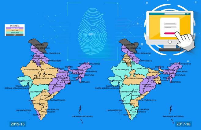 Banner of Medium Enterprises registered on Udyog Aadhaar Memorandum portal from 2015-16 to 2017-18