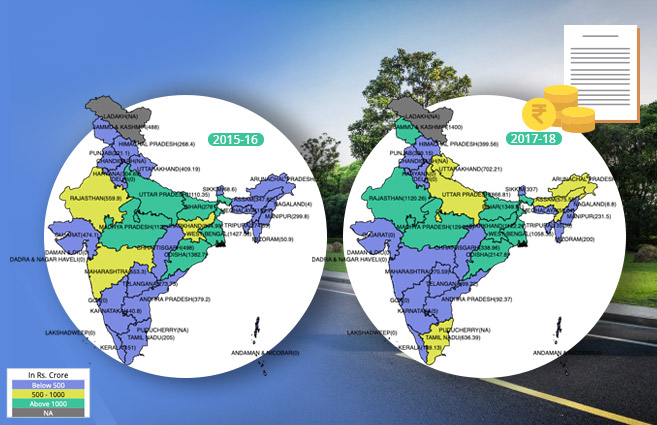 Banner of Release of Fund under Pradhan Mantri Gram Sadak Yojana from 2015-16 to 2017-18