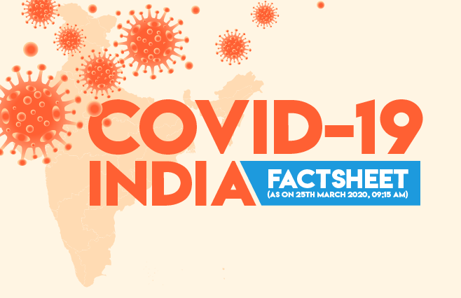 Banner of COVID-19, Coronavirus India Factsheet as of 25th March, 2020 – 9:15 AM