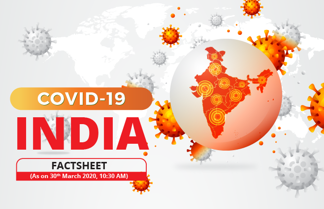 Banner of COVID-19, Coronavirus India Factsheet as on 30th March, 2020 – 10:30 AM