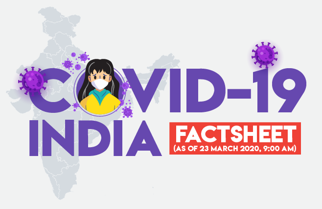 Banner of COVID-19, Coronavirus India Factsheet as of 23rd March, 2020 – 9:00 AM