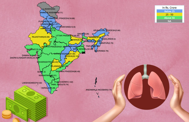Banner of State/UT-wise Fund Utilized under Revised National TB Control Programme during 2018-19