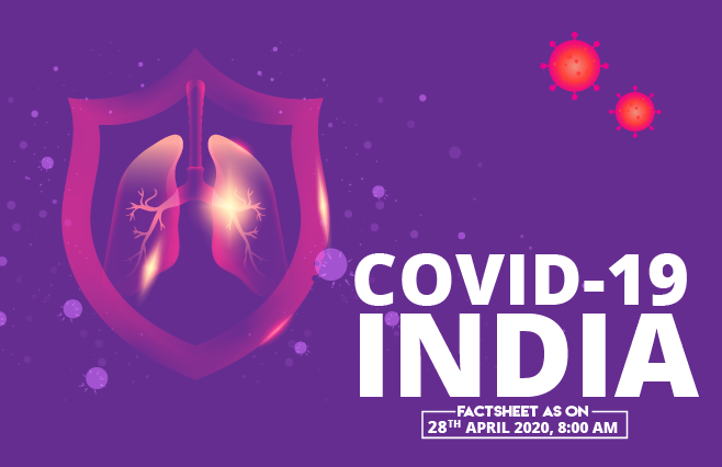 Banner of COVID-19 India Factsheet As on 28th April 2020, 8:00 AM