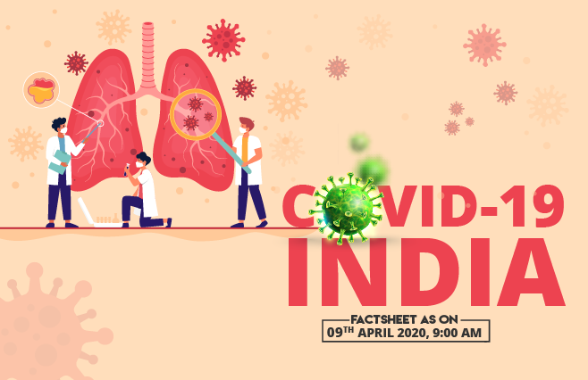 Banner of COVID-19 India Factsheet As on 9th April 2020, 9:00 AM