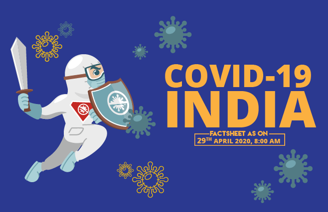 Banner of COVID-19 India Factsheet As on 29th April 2020, 8:00 AM