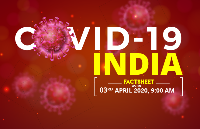 Banner of COVID-19 India Factsheet As on 3rd April 2020, 9 AM