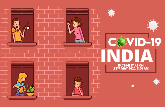 Banner of COVID-19 India Factsheet As on 28th May 2020, 8:00 AM