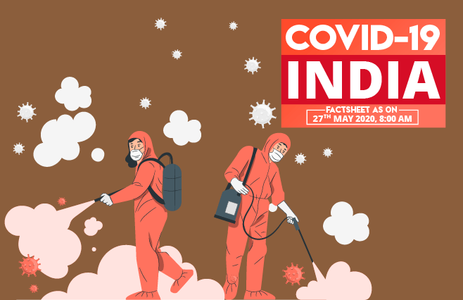 Banner of COVID-19 India Factsheet As on 27th May 2020, 8:00 AM