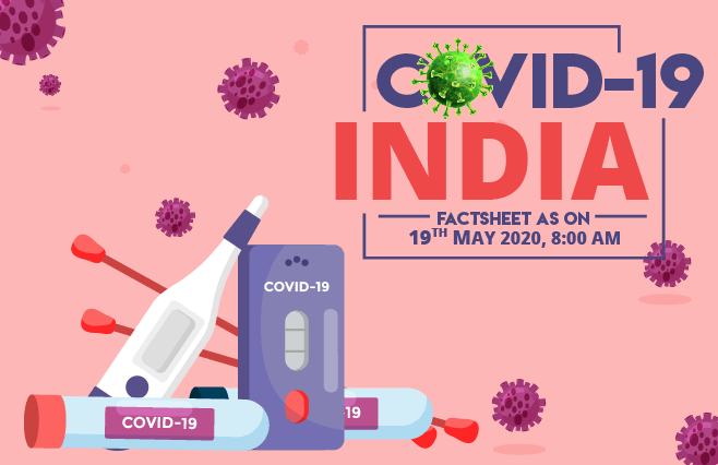 Banner of COVID-19 India Factsheet As on 19th May 2020, 8:00 AM