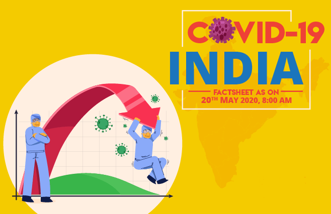 Banner of COVID-19 India Factsheet As on 20th May 2020, 8:00 AM