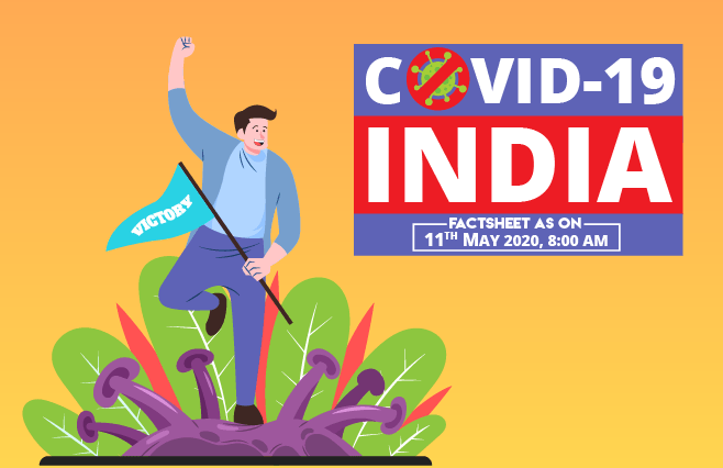 Banner of COVID-19 India Factsheet As on 11th May 2020, 8:00 AM